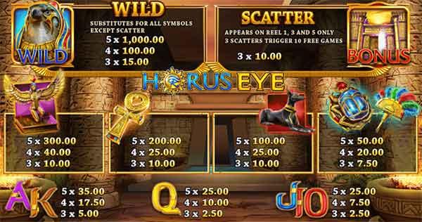 อัตราการจ่าย และ สัญลักษณ์ในเกม